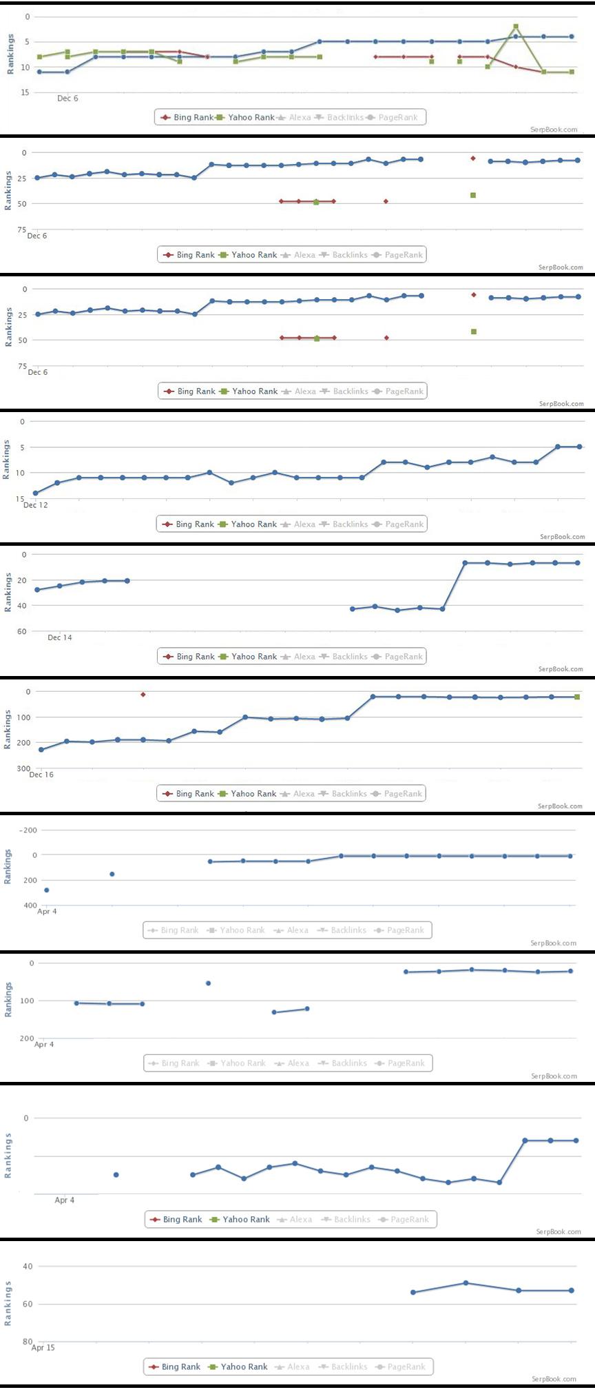 som_graphs-1-3