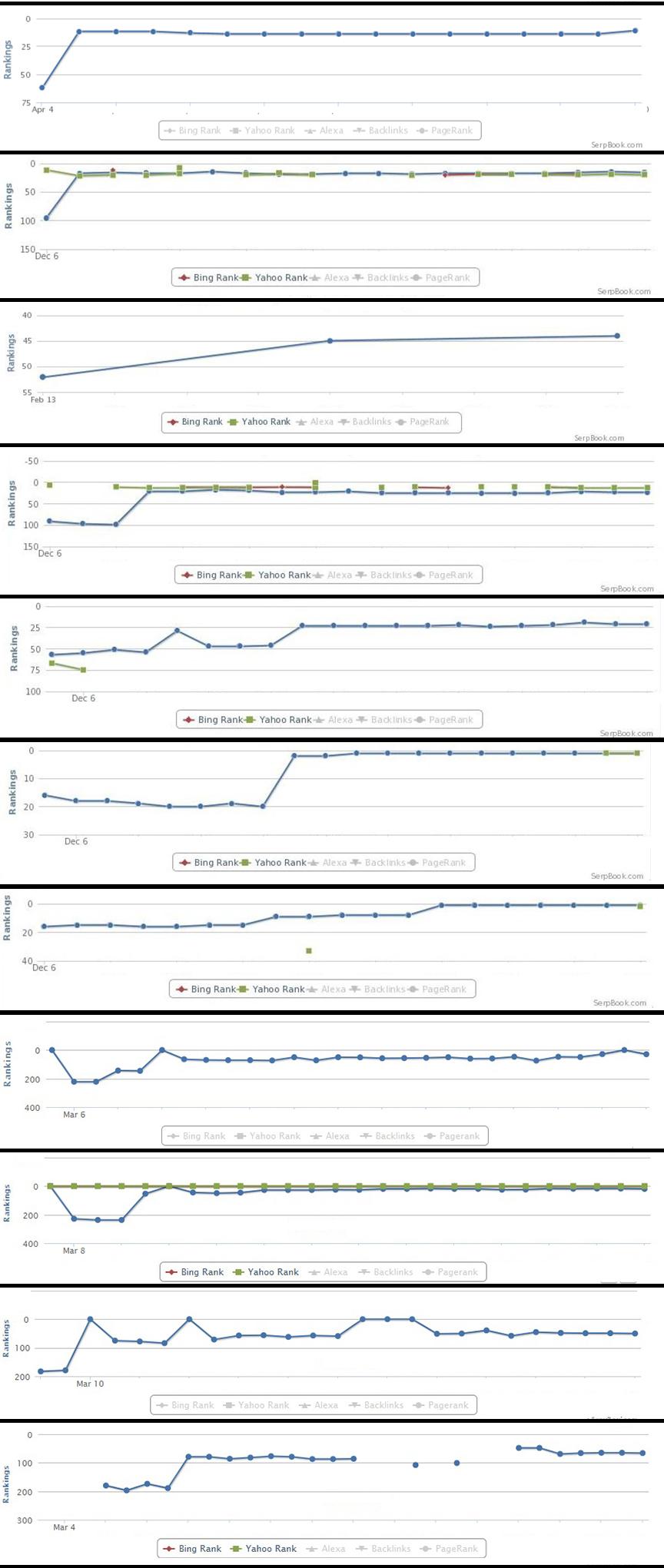 som_graphs-2-3