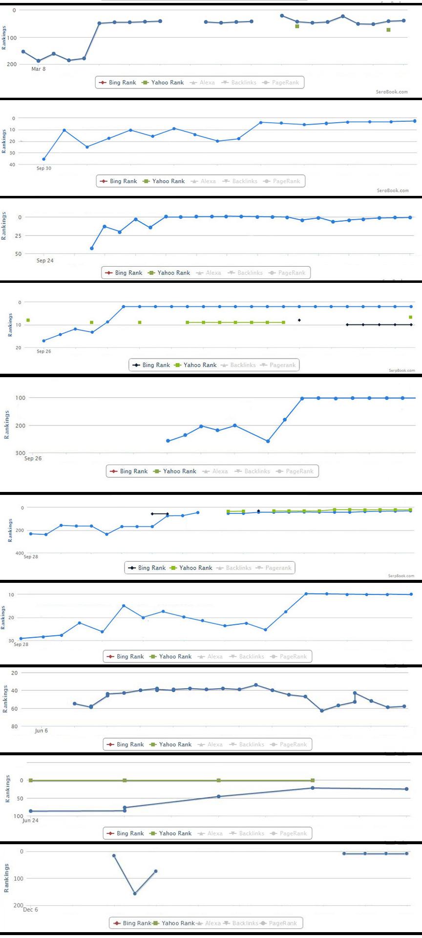 som_graphs-3-3